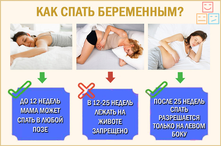как спать беременной