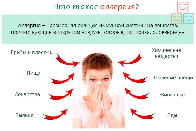 аллергия определение