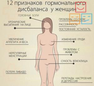гармональные нарушения у женщин