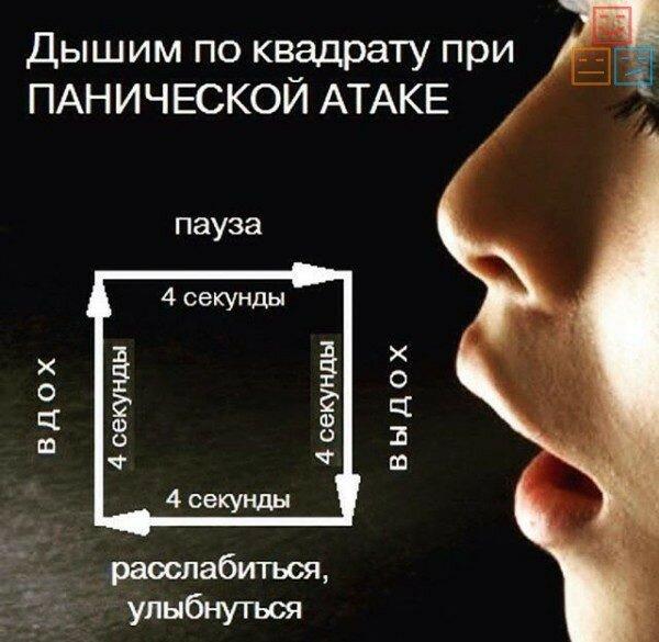 квадрат дыхания