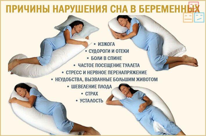 причины бессоницы у беременных