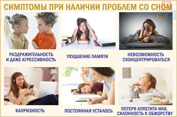 симптомы при наличии проблем со сном