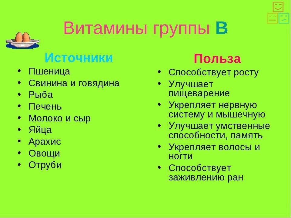 витамины группы б