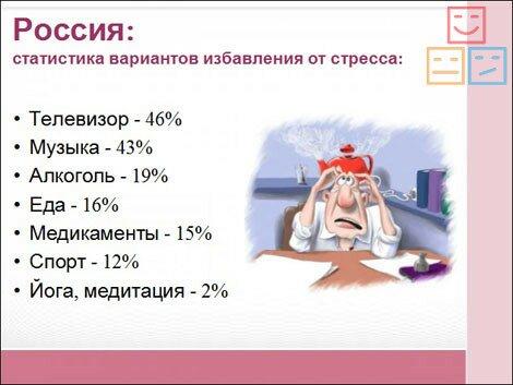 статистика методов избавления от стресса в россии