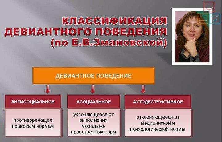 Классификация по Знамовской